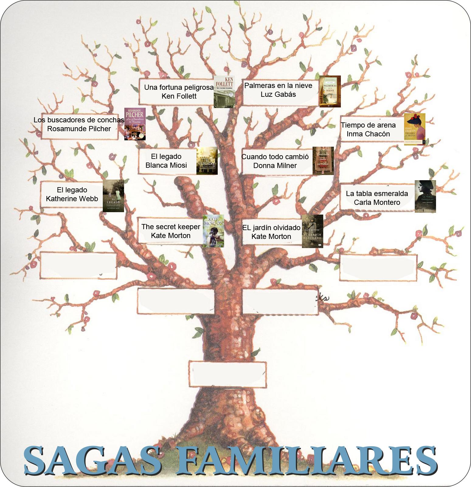 sagas-familiares